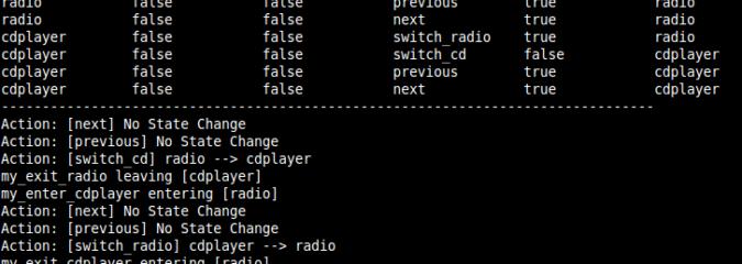 C++11 State Machines
